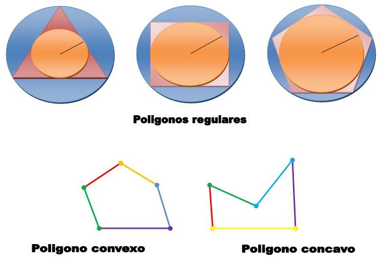 Tipos de poligonos en las figuras geometricas│tiposde