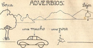 Tipos de adverbios, morfológicamente