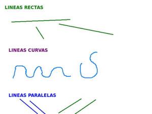 Tipos de líneas, en geometría