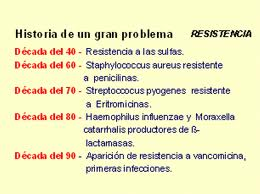 Tipo de resistencias, biología