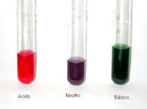 Tipos de indicadores, químicos