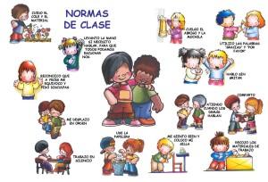 Tipos de normas y valores