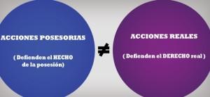Tipos de acciones, clasificación