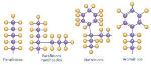 Tipos de lubricantes, mineral
