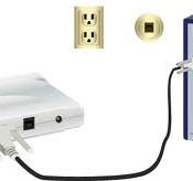 Tipos de modem, analógico