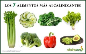 Tipos de plantas medicinales, alcalinizantes