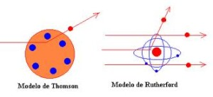 Tipos de átomos, Rutherfod