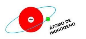 Tipos de átomos, hidrogenoides