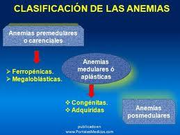 Tipos de anemia, carencial