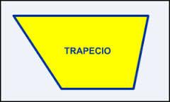 Tipos de cuadriláteros, trapecios
