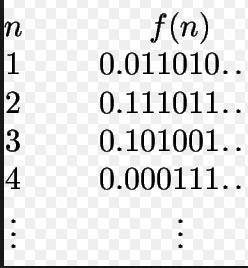 Tipos de conjuntos infinito