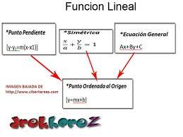 Tipos de funciones matemáticas: Lineal