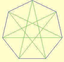 Tipos de polígonos Estrellado