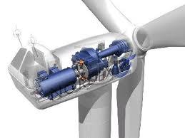 Tipos de generadores eléctricos Eólicos