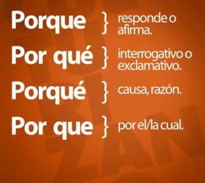Tipos de adverbios, según la gramática