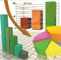 Existen diversos tipos de gráficos y puede ser representados con colores en 2D y 3D. Es a elección de quien hace la muestra.
