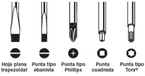 Tipos de tornillos, tirafondos