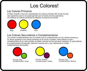 Tipos de colores, primarios