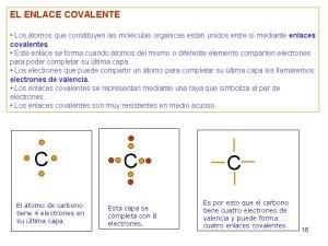 Tipos de enlaces, covalente