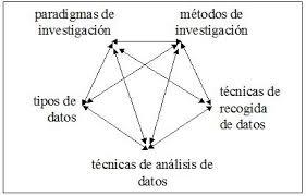 Tipos de metodos, según el ámbito