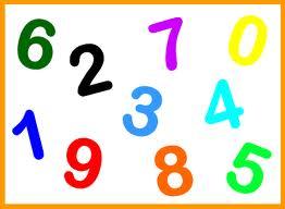 Tipos de numeros, naturales