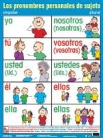 Tipos de pronombres
