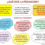 Tipos de estrategias de aprendizaje