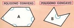 Tipos de polígonos Cóncavo